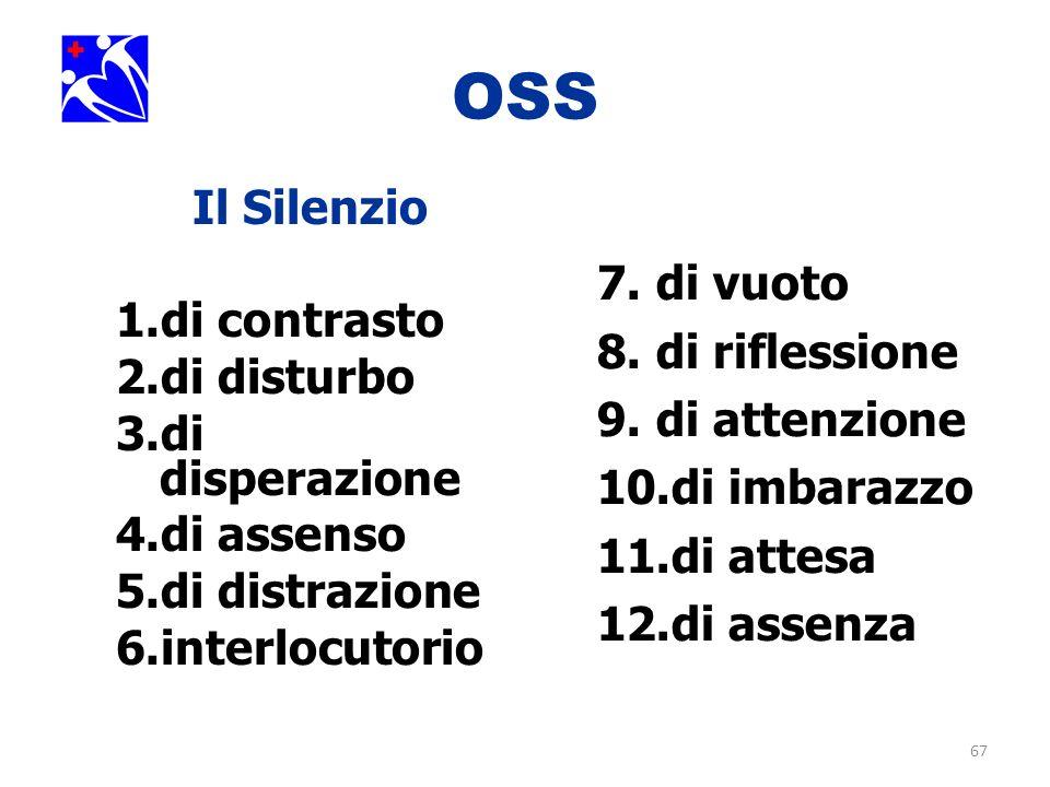 67 OSS Il Silenzio 1.di contrasto 2.di disturbo 3.di disperazione 4.di assenso 5.di distrazione 6.interlocutorio 7.di vuoto 8.di riflessione 9.di atte