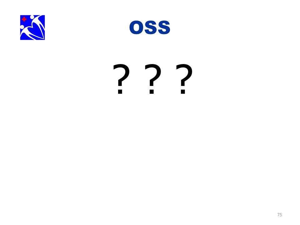 75 OSS. ? ? ?