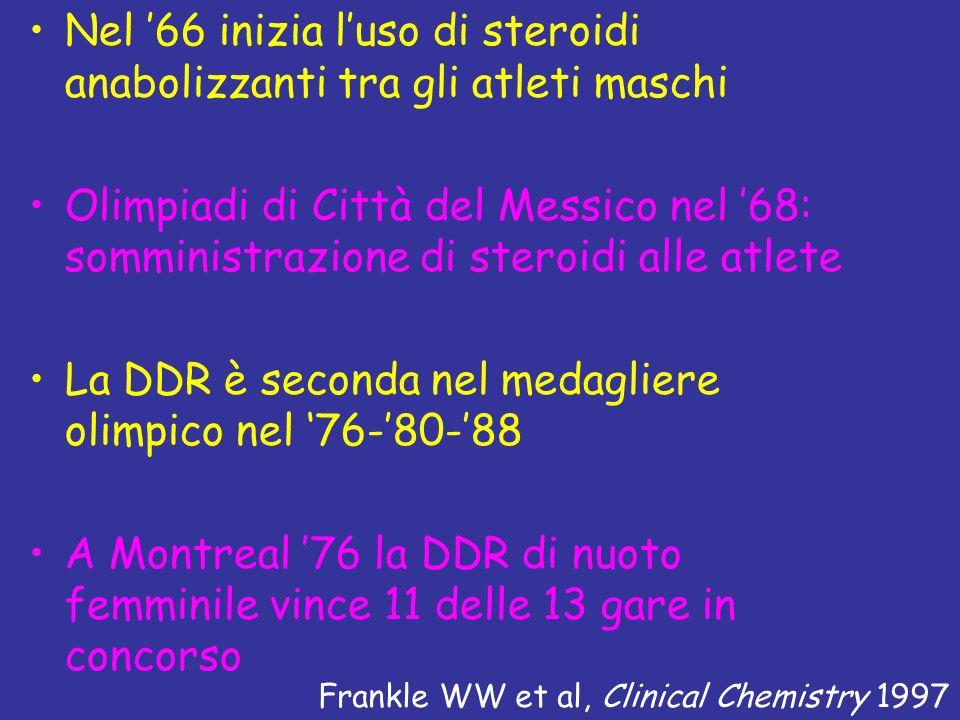 Nel 66 inizia luso di steroidi anabolizzanti tra gli atleti maschi Olimpiadi di Città del Messico nel 68: somministrazione di steroidi alle atlete La