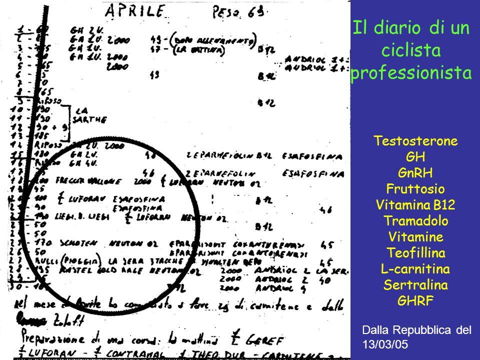 Il diario di un ciclista professionista Dalla Repubblica del 13/03/05 Testosterone GH GnRH Fruttosio Vitamina B12 Tramadolo Vitamine Teofillina L-carn
