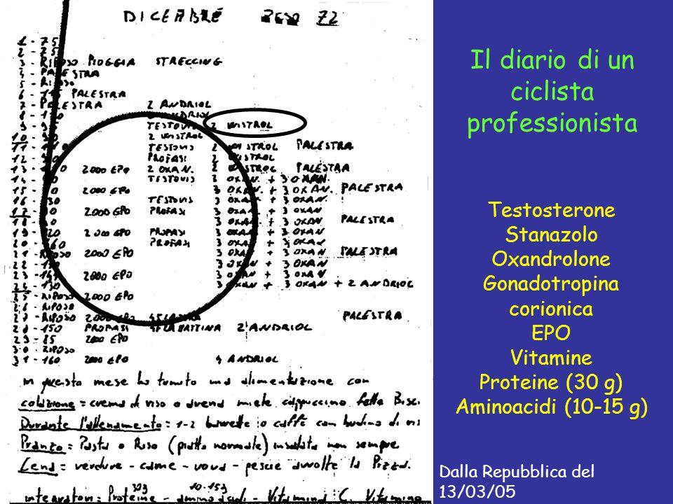 Il diario di un ciclista professionista Dalla Repubblica del 13/03/05 Testosterone Stanazolo Oxandrolone Gonadotropina corionica EPO Vitamine Proteine