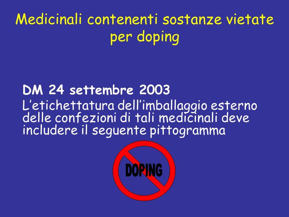 DM 24 settembre 2003 Letichettatura dellimballaggio esterno delle confezioni di tali medicinali deve includere il seguente pittogramma Medicinali cont