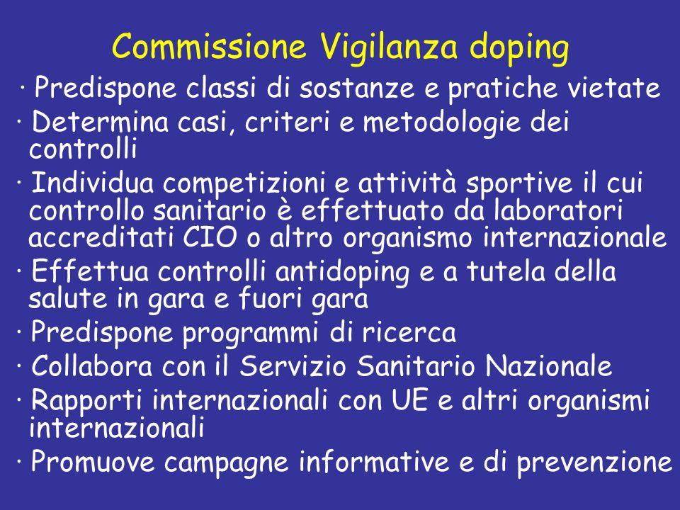 Commissione Vigilanza doping Predispone classi di sostanze e pratiche vietate Determina casi, criteri e metodologie dei controlli Individua competizio