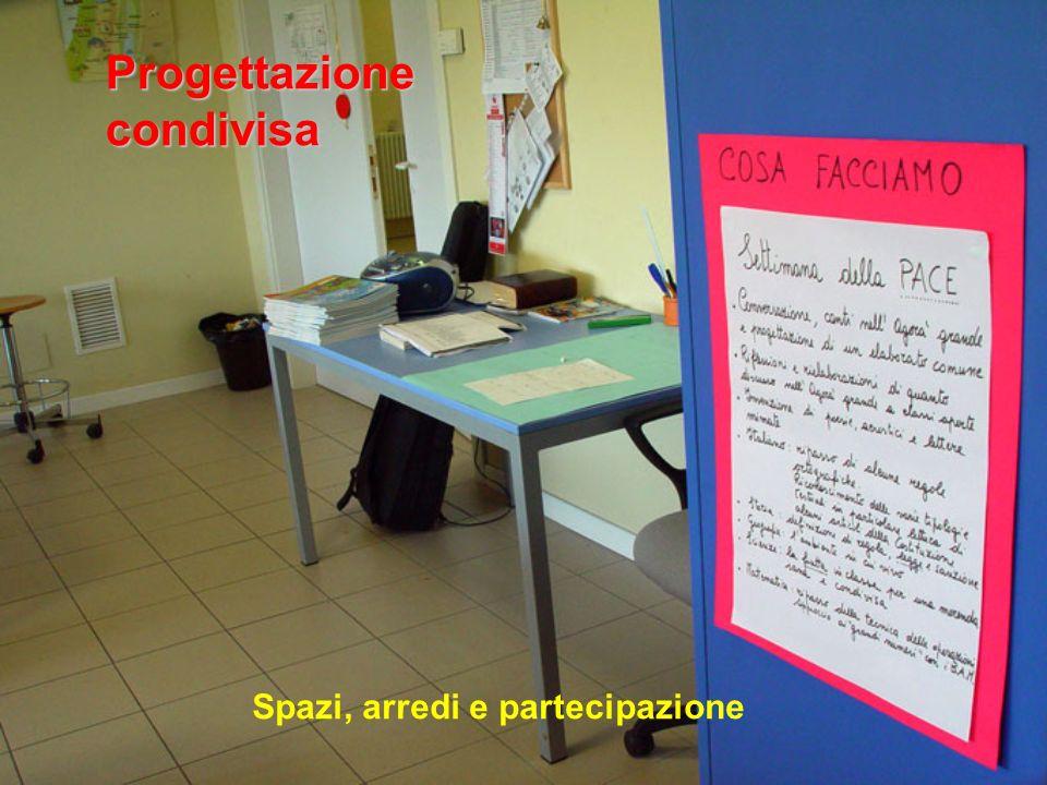 Progettazione condivisa Spazi, arredi e partecipazione