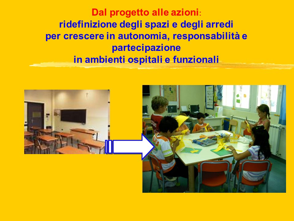 Dal progetto alle azioni : ridefinizione degli spazi e degli arredi per crescere in autonomia, responsabilità e partecipazione in ambienti ospitali e