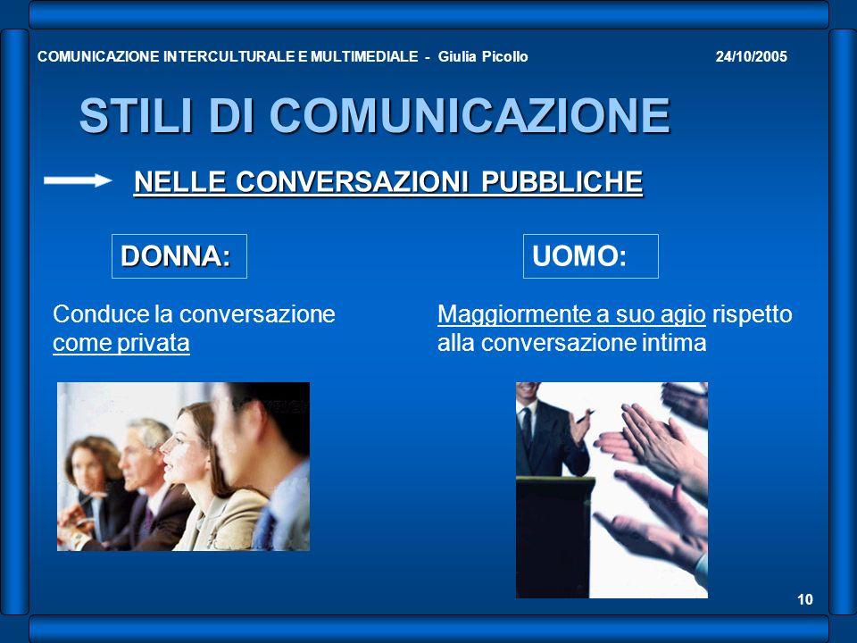 24/10/2005COMUNICAZIONE INTERCULTURALE E MULTIMEDIALE - Giulia Picollo 10 STILI DI COMUNICAZIONE DONNA: Conduce la conversazione come privata NELLE CO