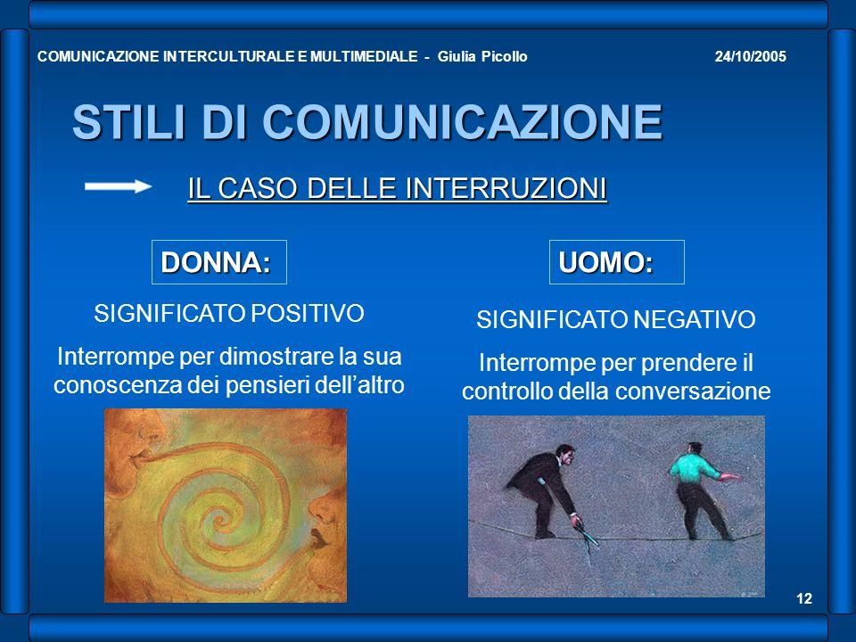 24/10/2005COMUNICAZIONE INTERCULTURALE E MULTIMEDIALE - Giulia Picollo 13 COMUNICAZIONE NON VERBALE Sono soprattutto le donne ad essere attente alla CNV: - Nel cogliere nellaltro laspetto non verbale - Nellutilizzare il linguaggio del corpo IMPORTANZA DELLA CNV Allan e Barbara Pease: 60-80% SEGNALI NON VERBALI 20-30% SUONI VOCALI 7-10% PAROLE
