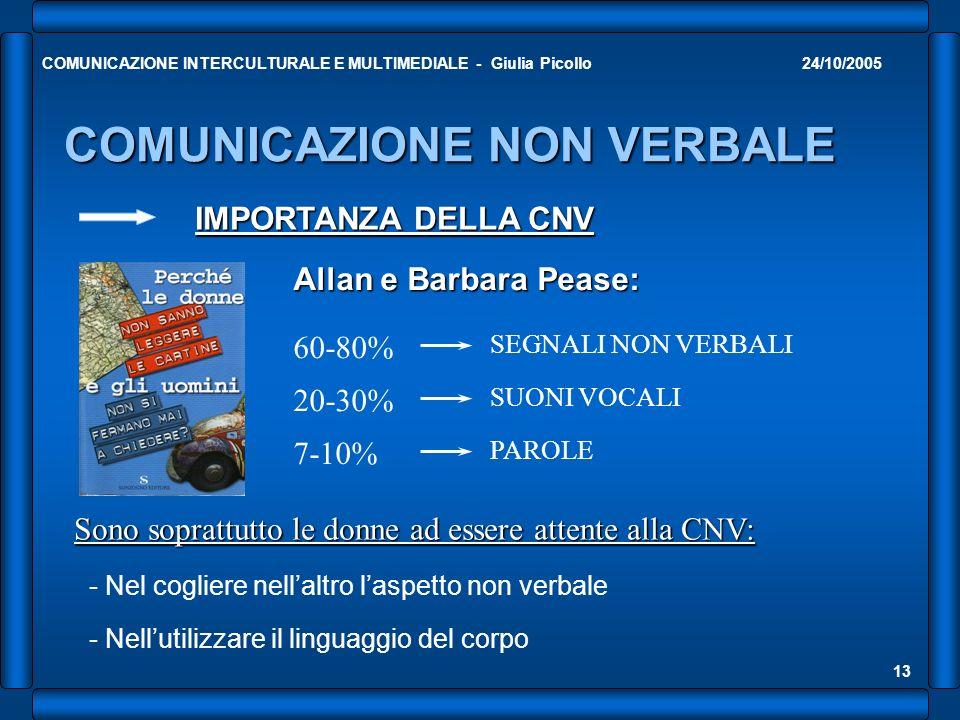 24/10/2005COMUNICAZIONE INTERCULTURALE E MULTIMEDIALE - Giulia Picollo 13 COMUNICAZIONE NON VERBALE Sono soprattutto le donne ad essere attente alla C