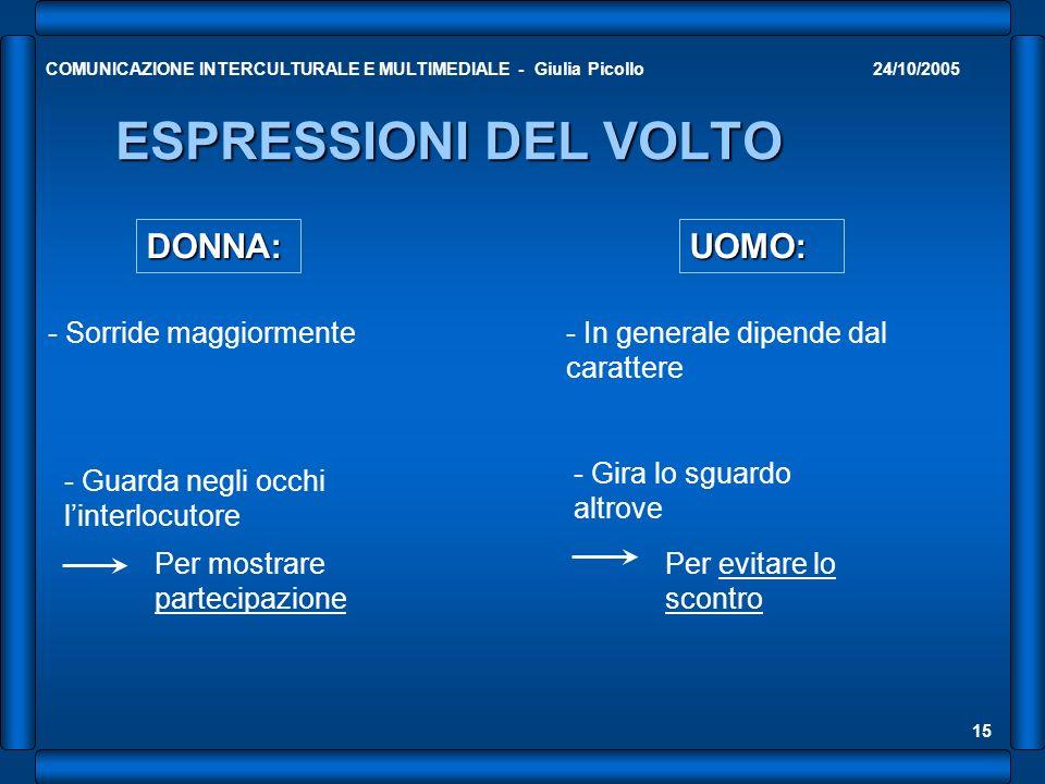 24/10/2005COMUNICAZIONE INTERCULTURALE E MULTIMEDIALE - Giulia Picollo 15 ESPRESSIONI DEL VOLTO DONNA: - Sorride maggiormente UOMO: - In generale dipe