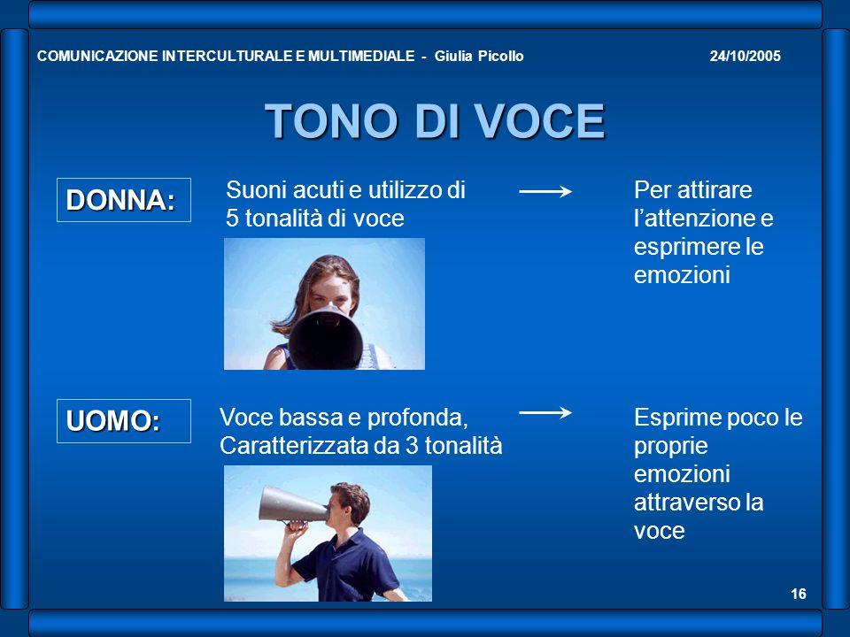 24/10/2005COMUNICAZIONE INTERCULTURALE E MULTIMEDIALE - Giulia Picollo 16 TONO DI VOCE DONNA: Suoni acuti e utilizzo di 5 tonalità di voce Per attirar