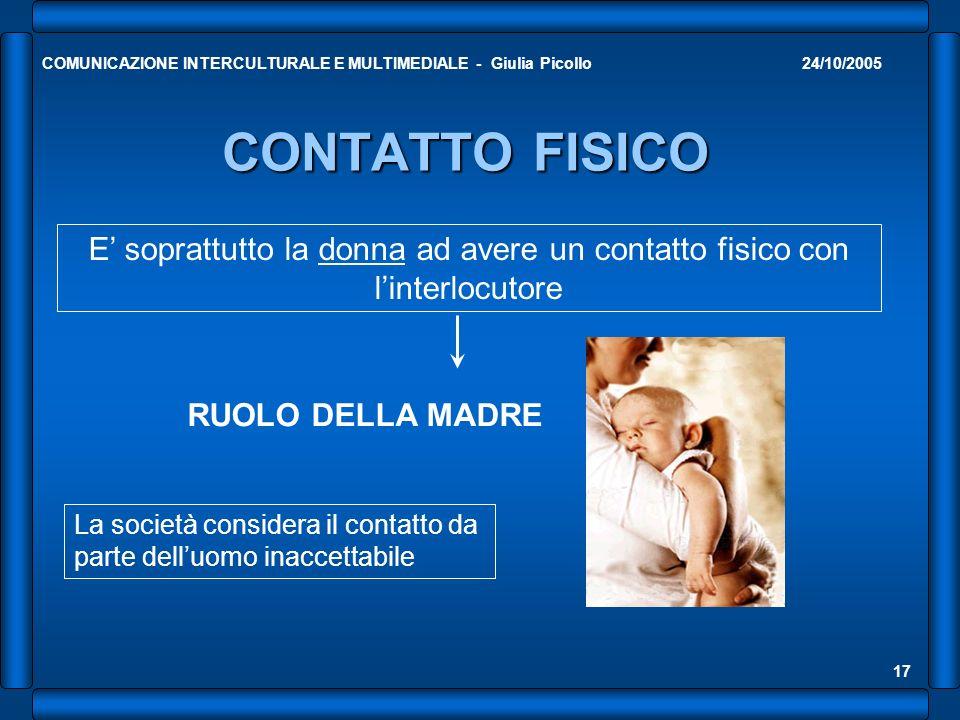 24/10/2005COMUNICAZIONE INTERCULTURALE E MULTIMEDIALE - Giulia Picollo 18 POSIZIONE DEL CORPO DONNA: Gruppo di sole donne - POSIZIONE RILASSATA Gruppo misto - POSIZIONE COMPOSTA - PIU VICINE ALLINTELOCUTORE - RISPETTANO LO SPAZIO MASCHILE UOMO: Gruppo di soli uominiGruppo misto NESSUNA DIFFERENZA