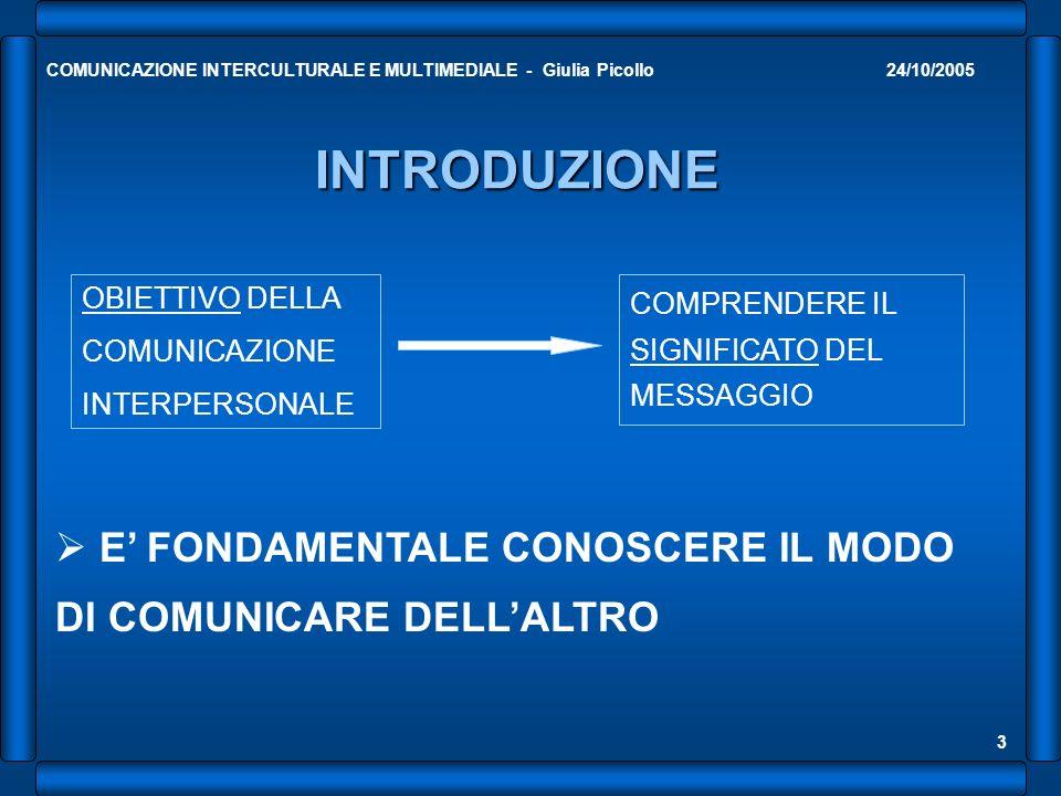 24/10/2005COMUNICAZIONE INTERCULTURALE E MULTIMEDIALE - Giulia Picollo 3 INTRODUZIONE OBIETTIVO DELLA COMUNICAZIONE INTERPERSONALE COMPRENDERE IL SIGNIFICATO DEL MESSAGGIO E FONDAMENTALE CONOSCERE IL MODO DI COMUNICARE DELLALTRO