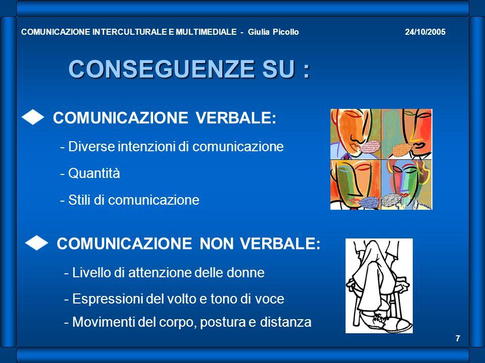 24/10/2005COMUNICAZIONE INTERCULTURALE E MULTIMEDIALE - Giulia Picollo 7 CONSEGUENZE SU : COMUNICAZIONE VERBALE: - Diverse intenzioni di comunicazione - Quantità - Stili di comunicazione COMUNICAZIONE NON VERBALE: - Livello di attenzione delle donne - Espressioni del volto e tono di voce - Movimenti del corpo, postura e distanza