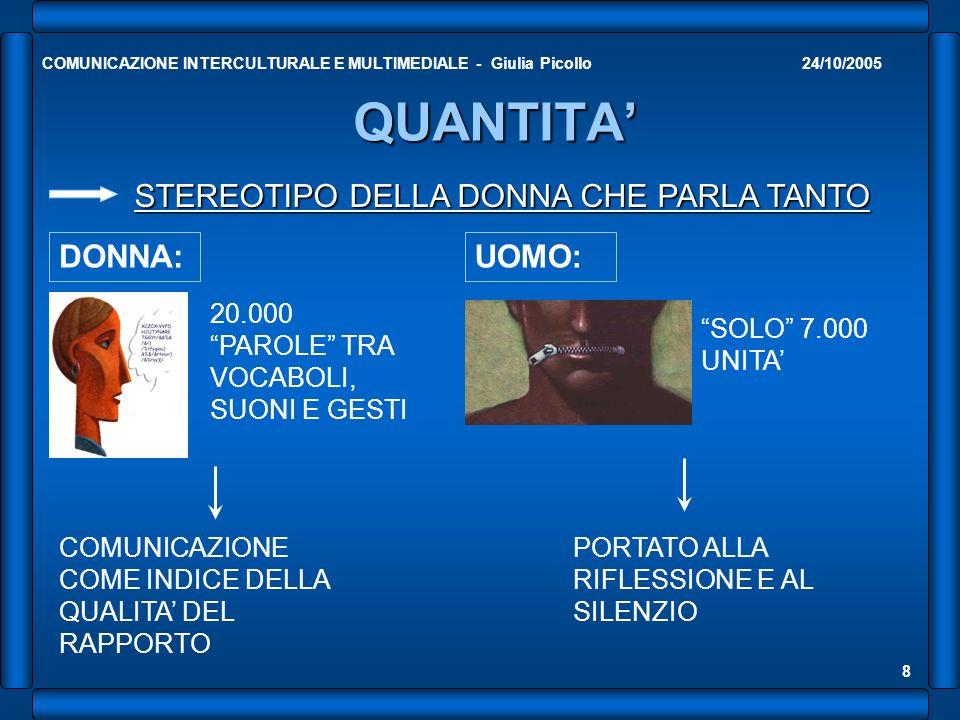 24/10/2005COMUNICAZIONE INTERCULTURALE E MULTIMEDIALE - Giulia Picollo 8 QUANTITA STEREOTIPO DELLA DONNA CHE PARLA TANTO DONNA: 20.000 PAROLE TRA VOCABOLI, SUONI E GESTI UOMO: SOLO 7.000 UNITA COMUNICAZIONE COME INDICE DELLA QUALITA DEL RAPPORTO PORTATO ALLA RIFLESSIONE E AL SILENZIO