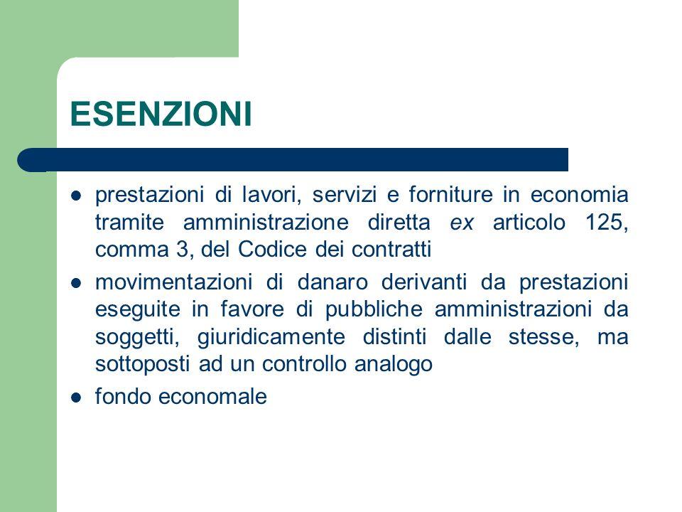 ESENZIONI prestazioni di lavori, servizi e forniture in economia tramite amministrazione diretta ex articolo 125, comma 3, del Codice dei contratti mo