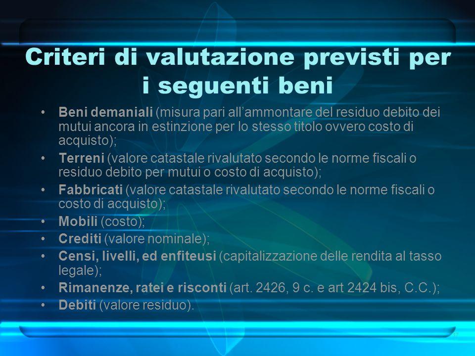 Criteri di valutazione previsti per i seguenti beni Beni demaniali (misura pari allammontare del residuo debito dei mutui ancora in estinzione per lo
