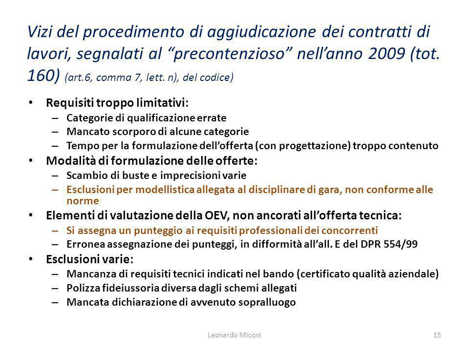 Vizi del procedimento di aggiudicazione dei contratti di lavori, segnalati al precontenzioso nellanno 2009 (tot. 160) (art.6, comma 7, lett. n), del c