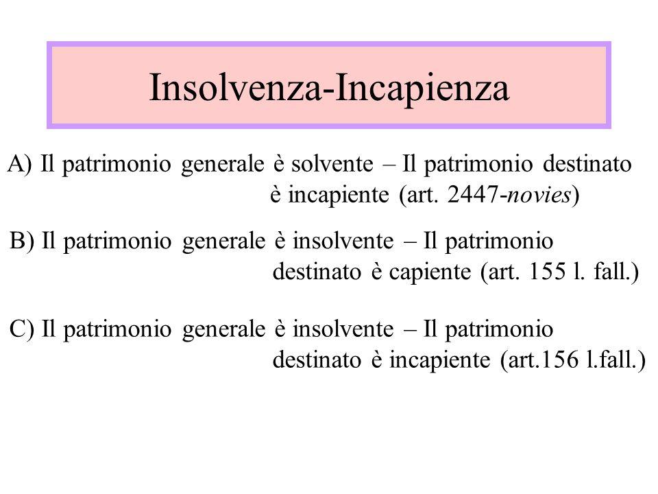 Insolvenza-Incapienza A) Il patrimonio generale è solvente – Il patrimonio destinato è incapiente (art. 2447-novies) B) Il patrimonio generale è insol