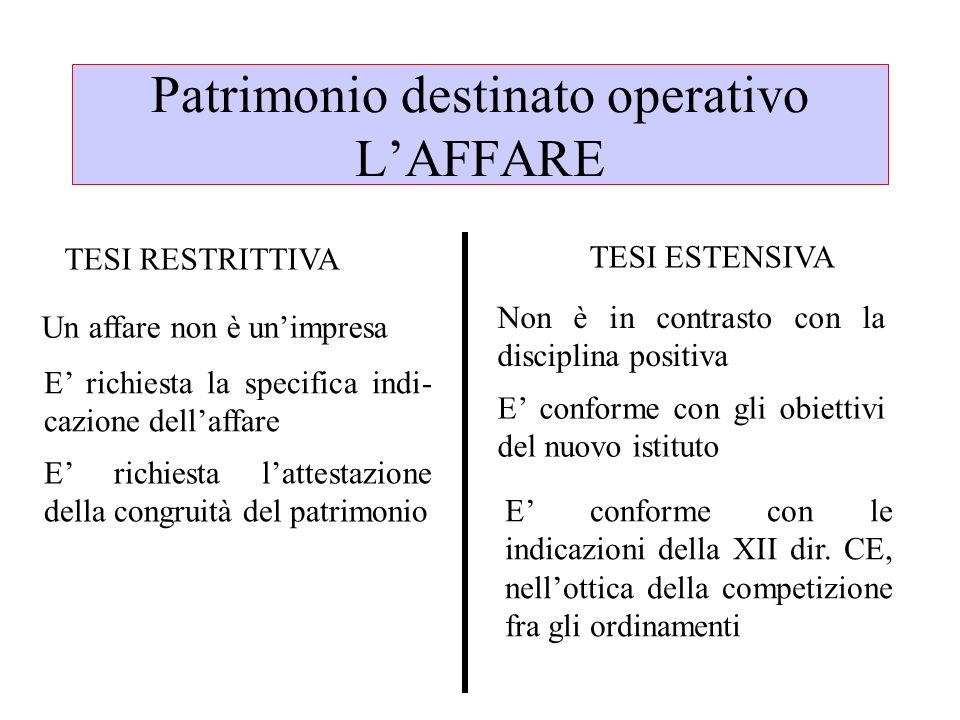 Patrimonio destinato operativo IL LIMITE DEL 10% DEL PATRIMONIO NETTO A) Costituzione con destinazione di Riserve Attivo: Tot.