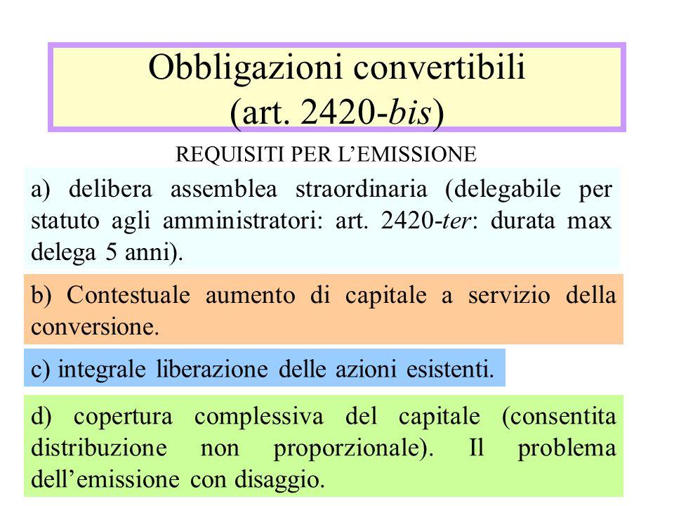 Obbligazioni convertibili (art.