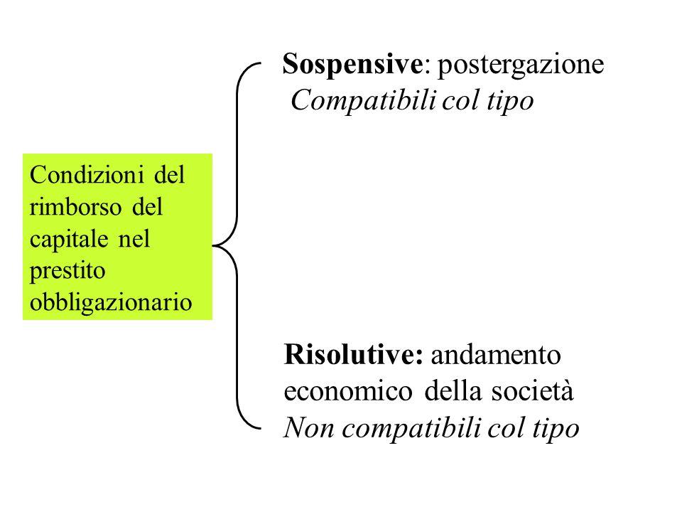 Condizioni del rimborso del capitale nel prestito obbligazionario Sospensive: postergazione Compatibili col tipo Risolutive: andamento economico della società Non compatibili col tipo