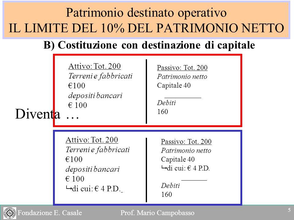 Fondazione E. Casale Prof. Mario Campobasso Patrimonio destinato operativo IL LIMITE DEL 10% DEL PATRIMONIO NETTO B) Costituzione con destinazione di