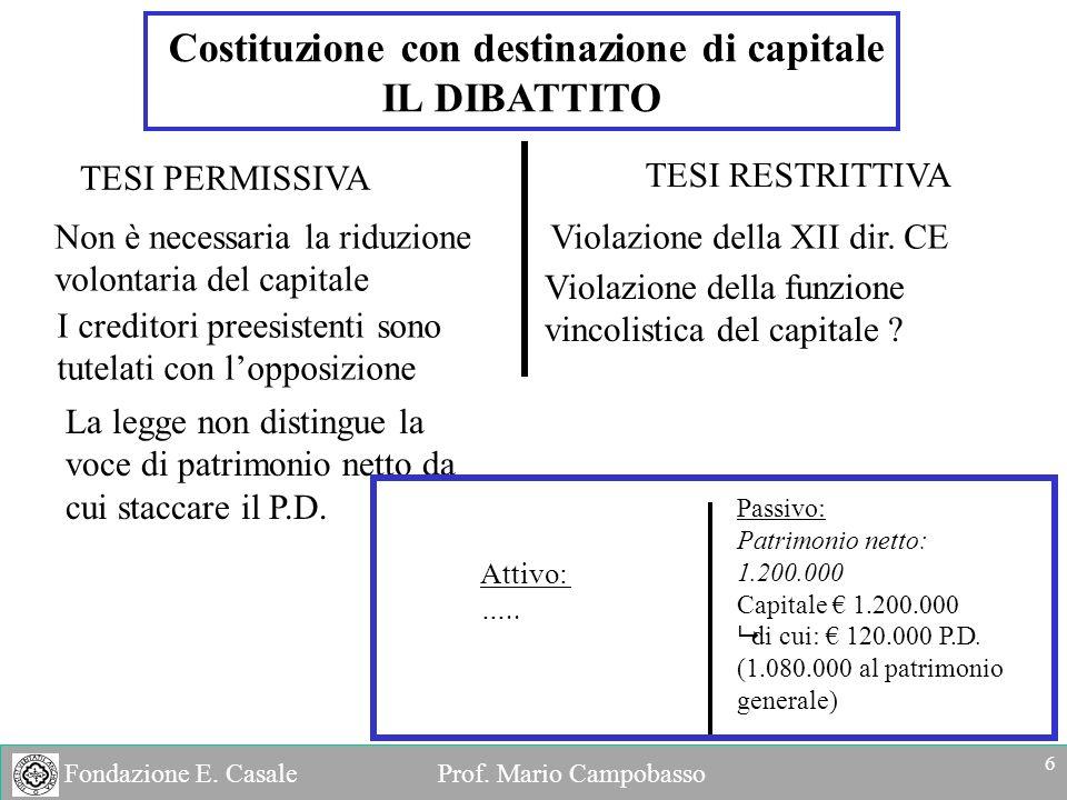 Fondazione E. Casale Prof. Mario Campobasso Costituzione con destinazione di capitale IL DIBATTITO TESI PERMISSIVA TESI RESTRITTIVA Non è necessaria l