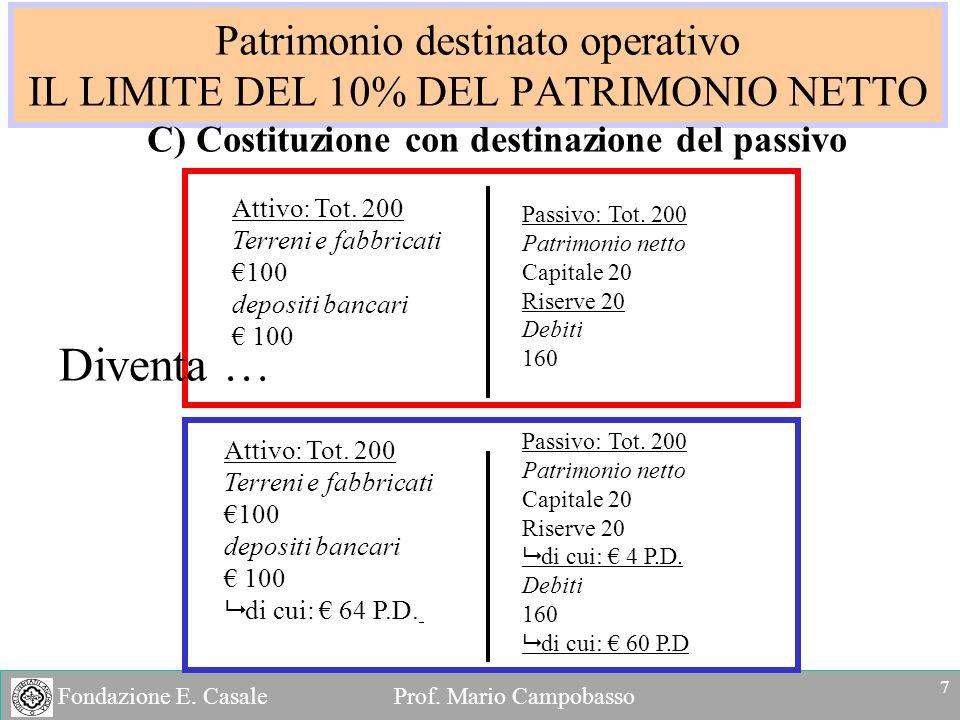 Fondazione E. Casale Prof. Mario Campobasso Patrimonio destinato operativo IL LIMITE DEL 10% DEL PATRIMONIO NETTO C) Costituzione con destinazione del