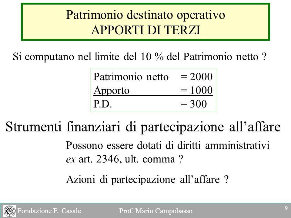 Fondazione E. Casale Prof. Mario Campobasso Patrimonio destinato operativo APPORTI DI TERZI Si computano nel limite del 10 % del Patrimonio netto ? Pa