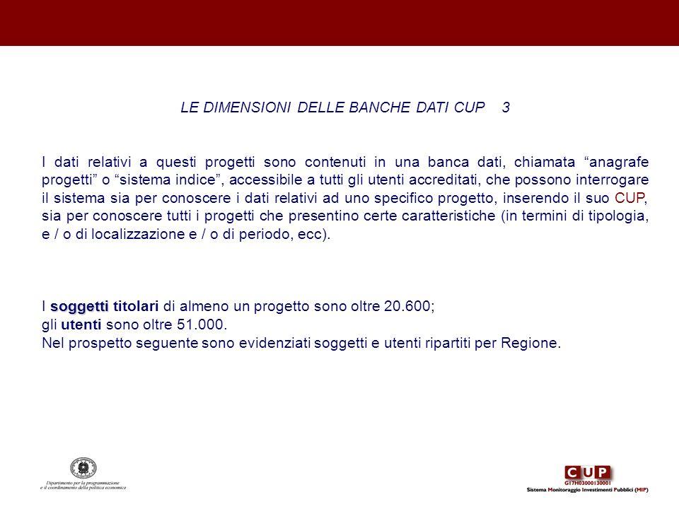LE DIMENSIONI DELLE BANCHE DATI CUP 3 I dati relativi a questi progetti sono contenuti in una banca dati, chiamata anagrafe progetti o sistema indice,