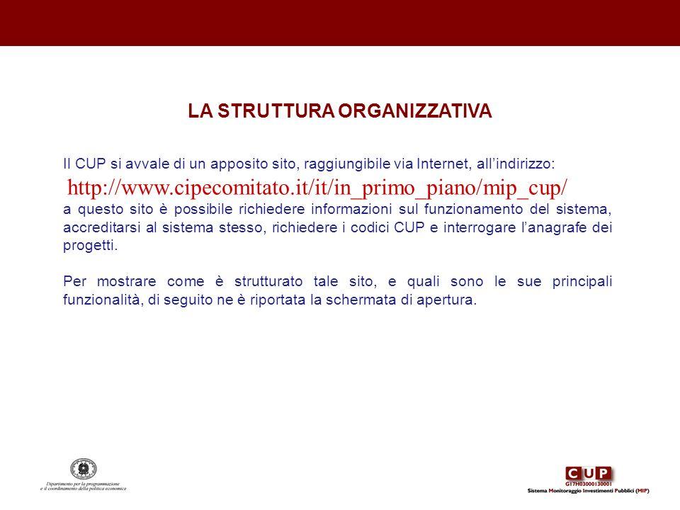 LA STRUTTURA ORGANIZZATIVA Il CUP si avvale di un apposito sito, raggiungibile via Internet, allindirizzo: http://www.cipecomitato.it/it/in_primo_pian