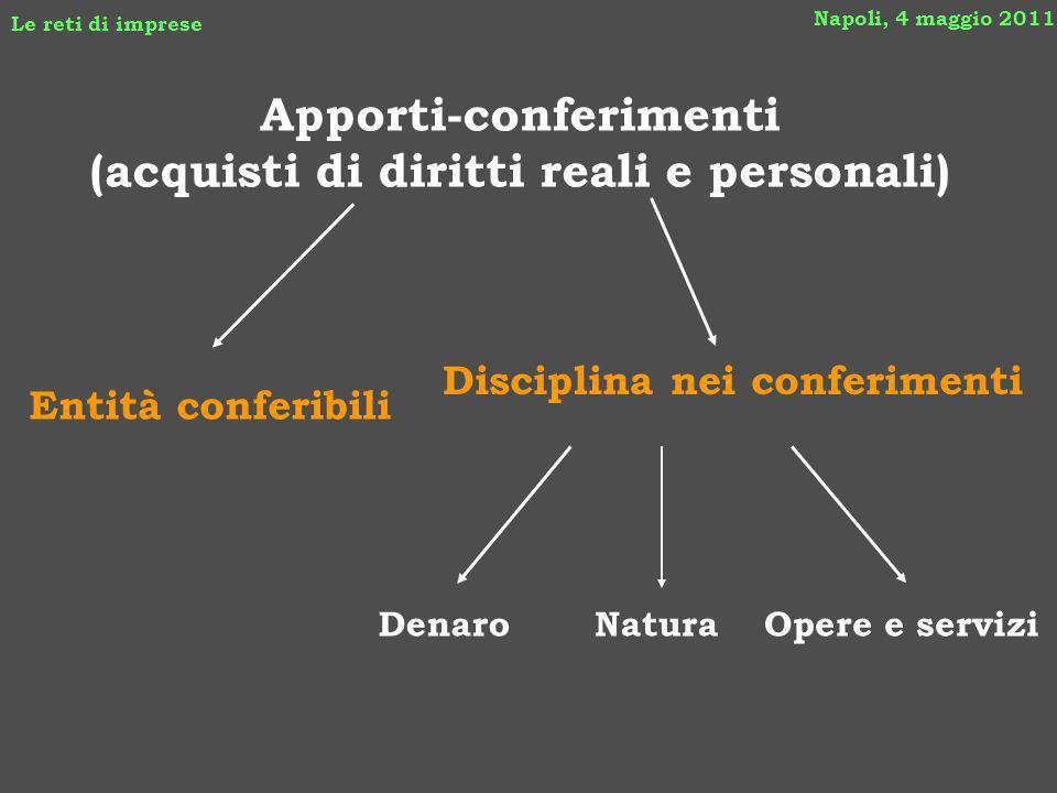 Napoli, 4 maggio 2011 Le reti di imprese Apporti-conferimenti (acquisti di diritti reali e personali) Entità conferibili Disciplina nei conferimenti DenaroNaturaOpere e servizi