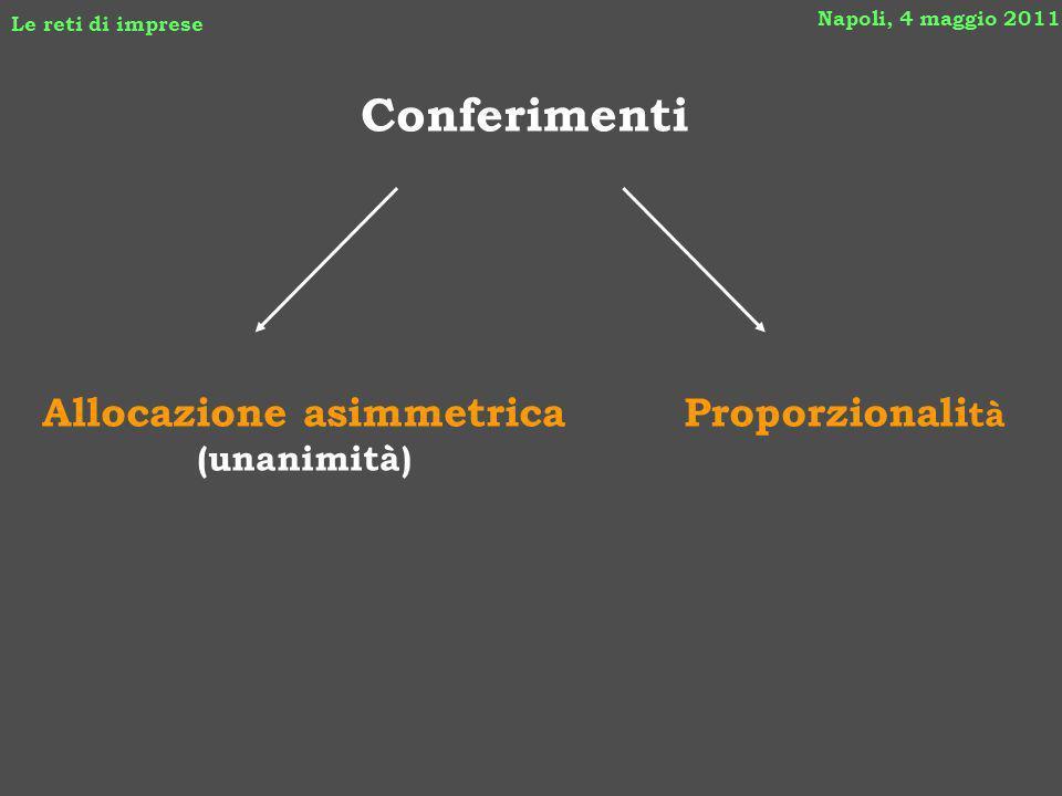 Napoli, 4 maggio 2011 Le reti di imprese Conferimenti Allocazione asimmetrica (unanimità) Proporzionali tà