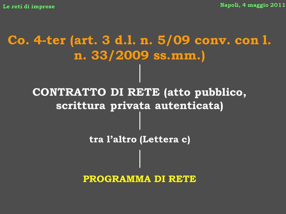Co. 4-ter (art. 3 d.l. n. 5/09 conv. con l. n. 33/2009 ss.mm.) Napoli, 4 maggio 2011 CONTRATTO DI RETE (atto pubblico, scrittura privata autenticata)