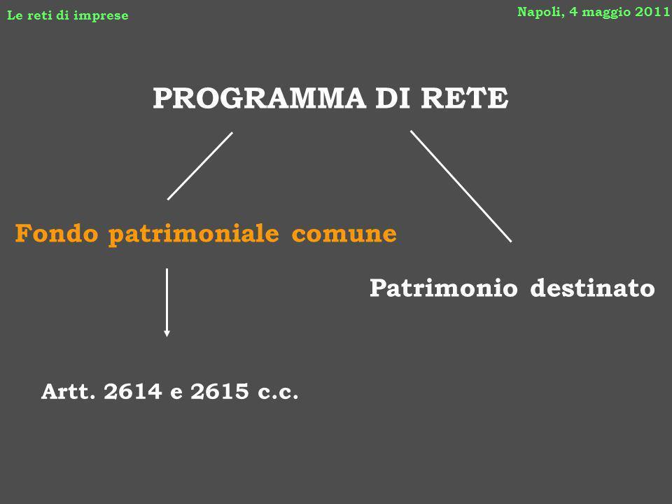 Napoli, 4 maggio 2011 Le reti di imprese PROGRAMMA DI RETE Fondo patrimoniale comune Patrimonio destinato Artt. 2614 e 2615 c.c.