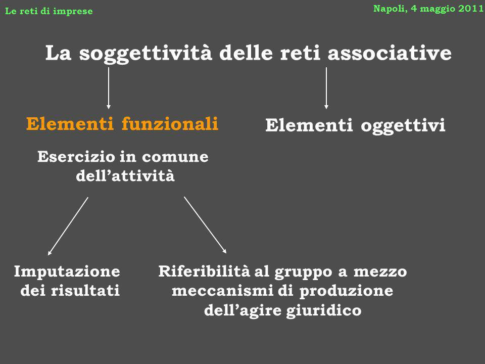 Napoli, 4 maggio 2011 Le reti di imprese La soggettività delle reti associative Elementi oggettivi Elementi funzionali Esercizio in comune dellattivit