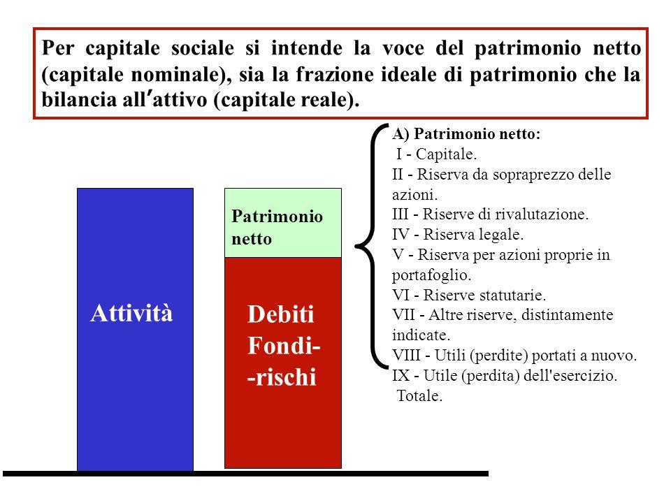 Per capitale sociale si intende la voce del patrimonio netto (capitale nominale), sia la frazione ideale di patrimonio che la bilancia allattivo (capi