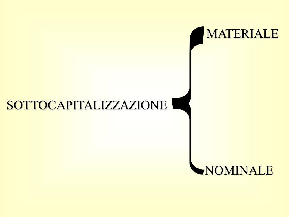 SOTTOCAPITALIZZAZIONE MATERIALE NOMINALE