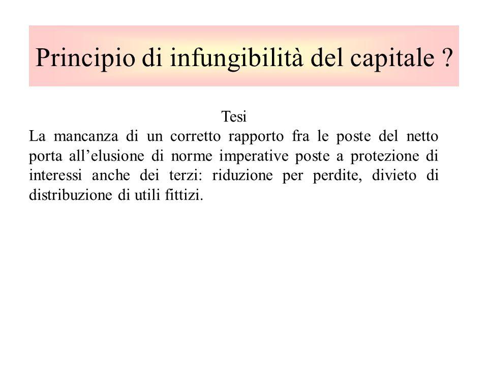 Principio di infungibilità del capitale ? Tesi La mancanza di un corretto rapporto fra le poste del netto porta allelusione di norme imperative poste