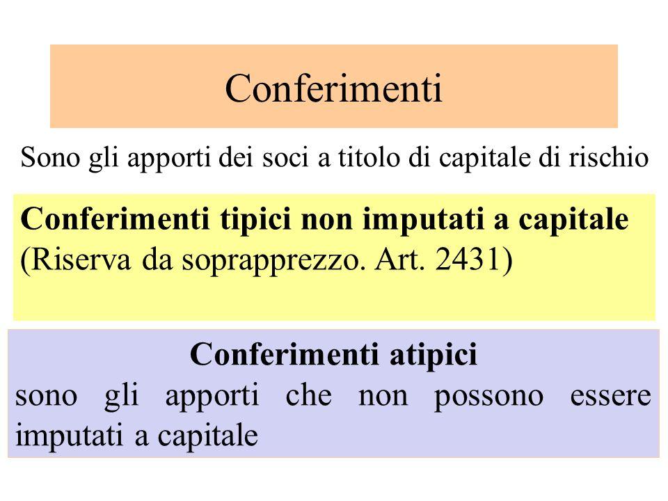 Conferimenti Sono gli apporti dei soci a titolo di capitale di rischio Conferimenti atipici sono gli apporti che non possono essere imputati a capital