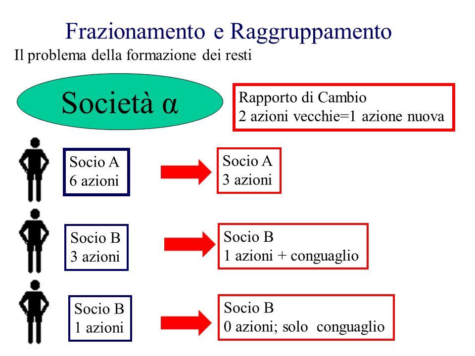 Frazionamento e Raggruppamento Il problema della formazione dei resti Società α Socio A 6 azioni Socio B 3 azioni Socio B 1 azioni Rapporto di Cambio