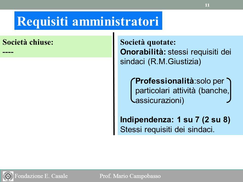 11 Fondazione E.Casale Prof.