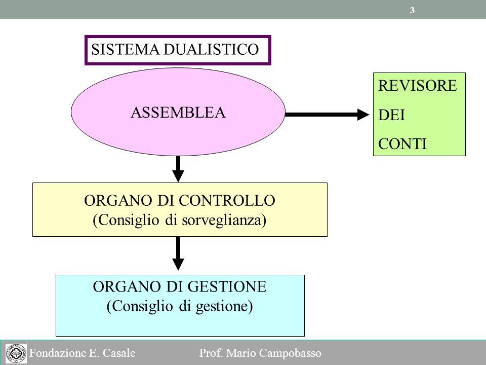 3 3 Fondazione E.Casale Prof.