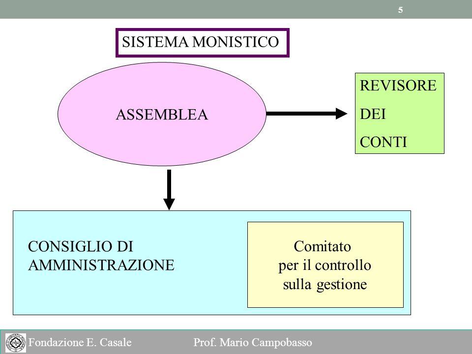 5 5 Fondazione E.Casale Prof.