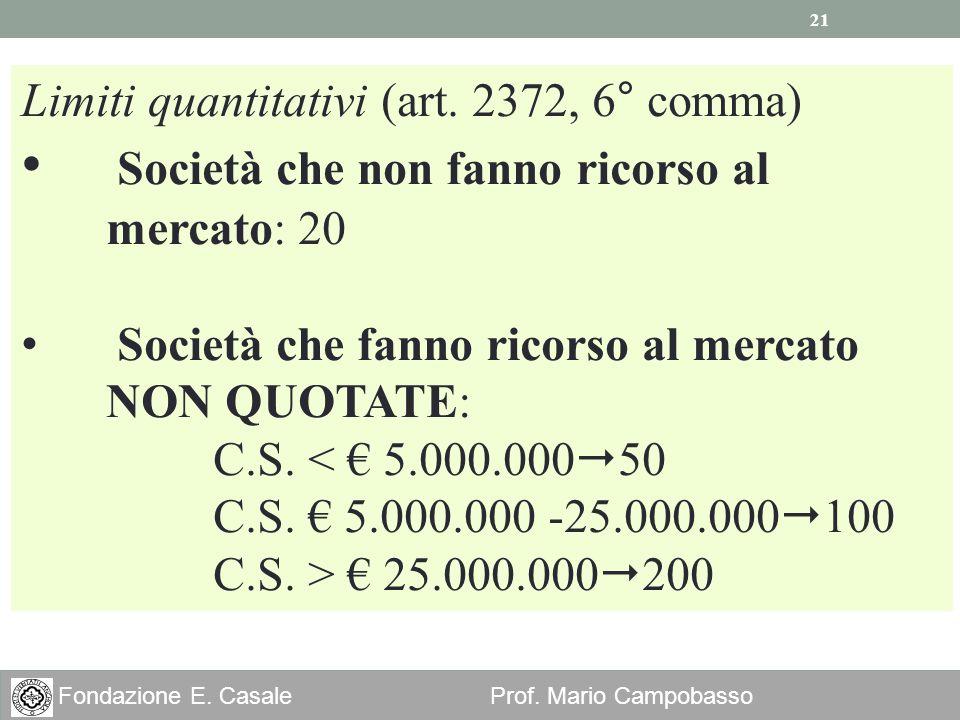 21 Fondazione E. Casale Prof. Mario Campobasso Limiti quantitativi (art. 2372, 6° comma) Società che non fanno ricorso al mercato: 20 Società che fann