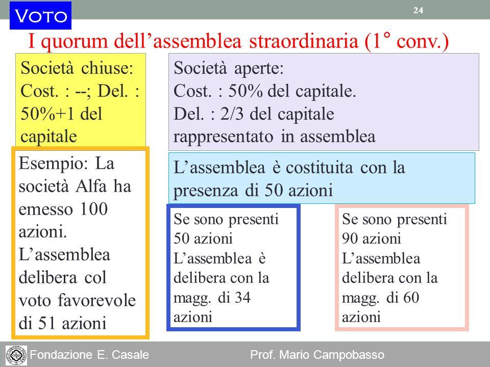 24 Fondazione E. Casale Prof. Mario Campobasso I quorum dellassemblea straordinaria (1° conv.) Società chiuse: Cost. : --; Del. : 50%+1 del capitale E