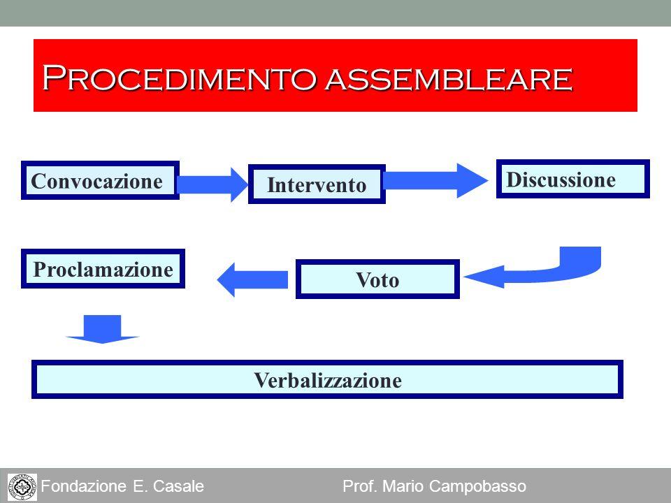 3 Fondazione E. Casale Prof. Mario Campobasso Procedimento assembleare Convocazione Intervento Discussione Voto Proclamazione Verbalizzazione