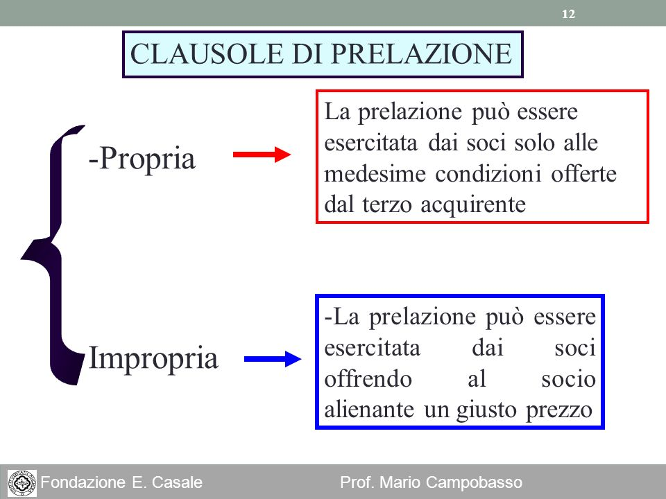 12 Fondazione E. Casale Prof. Mario Campobasso CLAUSOLE DI PRELAZIONE -Propria Impropria La prelazione può essere esercitata dai soci solo alle medesi