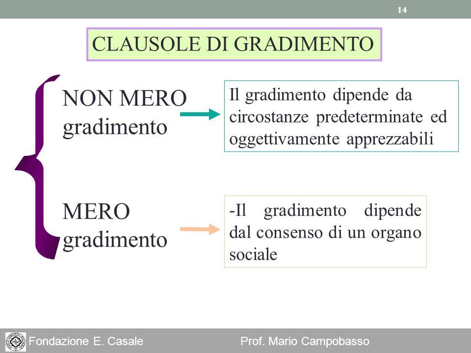 14 Fondazione E. Casale Prof. Mario Campobasso CLAUSOLE DI GRADIMENTO NON MERO gradimento MERO gradimento Il gradimento dipende da circostanze predete