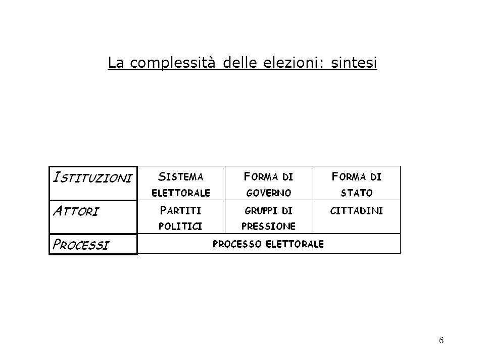 7 Le istituzioni dei regimi democratici: i sistemi elettorali - Funzioni delle elezioni: 1.investitura dei decisori pubblici 2.controllo sui decisori pubblici (autorità) 3.ritualizzazione delle pratiche democratiche - I sistemi elettorali Preferenze degli elettori --> voti --> seggi